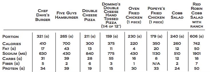 chain-restaurants-breakdown