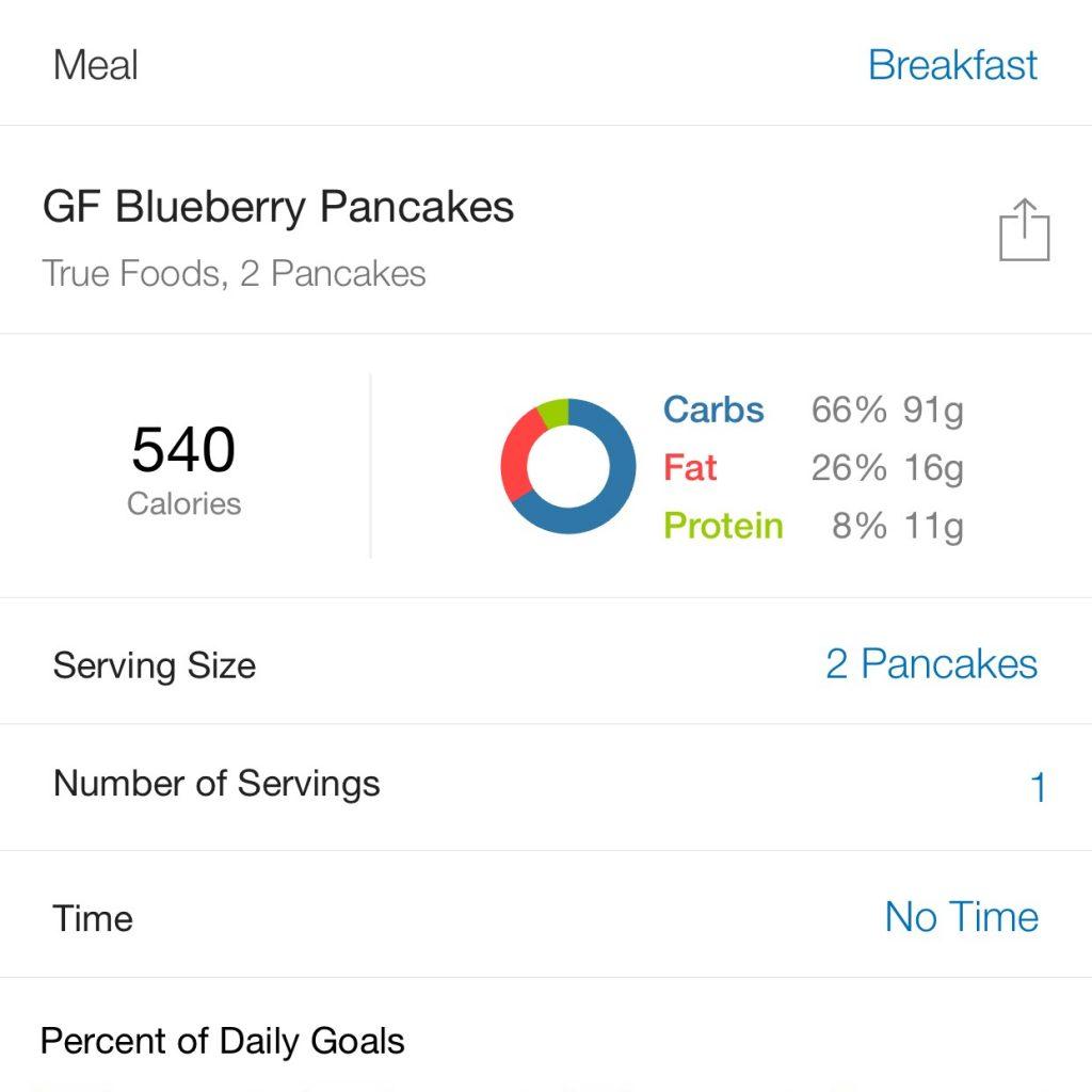 True Food pancakes nutrition