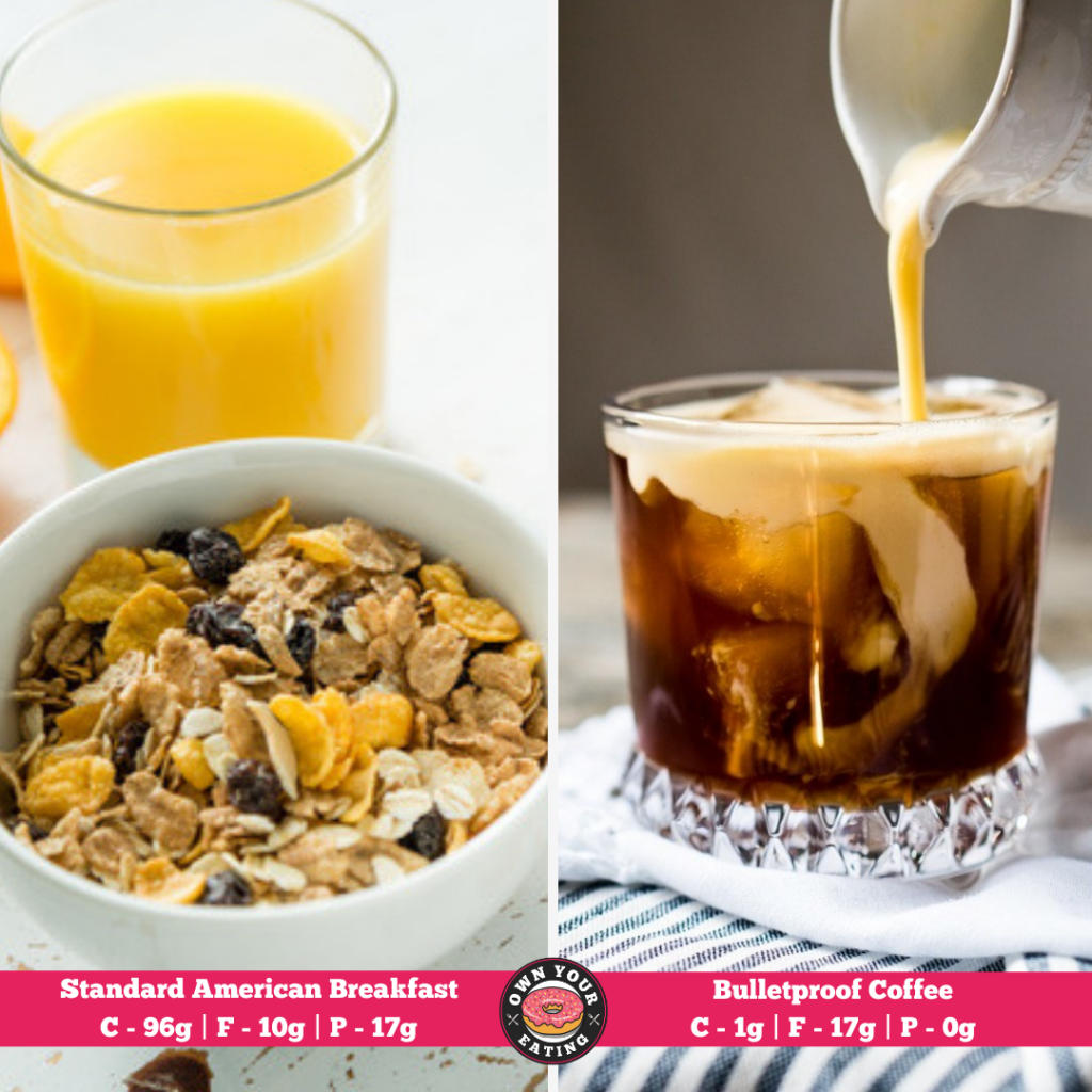 Standard american breakfast vs bulletproof coffee