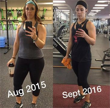 Own Your Eating Transformations